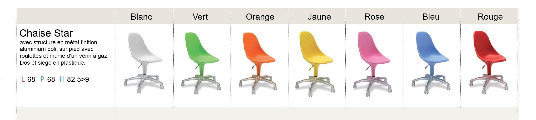 bureau enfant avec bloc tiroir sur roulette moretti. Black Bedroom Furniture Sets. Home Design Ideas